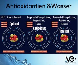 Antioxidantien, Elektronen und basisches Wasser