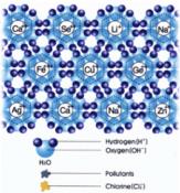 Stoffwechseloptimierung durch hexagonales Wasser