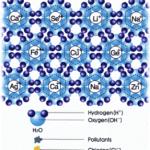 Woher wissen wir, dass Wasser hexagonal strukturiert ist?