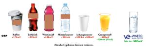 Trinkwasser mit Kohlensäure versetzt und dauerhafte Gesundheit