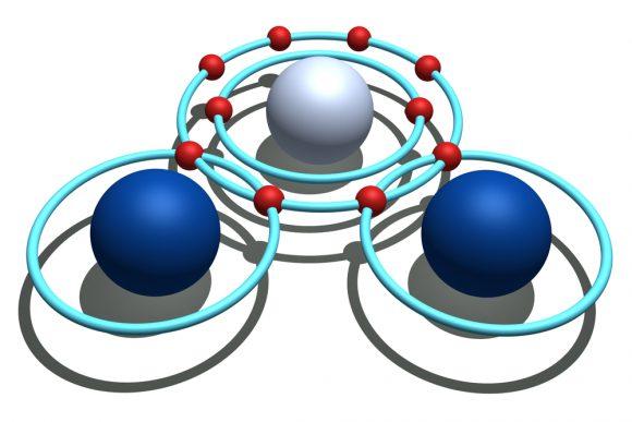 Wasserstoffreiches Wasser, Magnesium, Gesundheit und Wasserfiltersysteme