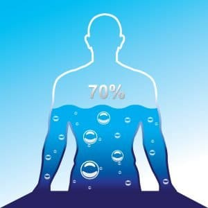 Dehydration, Symptome und Ursachen