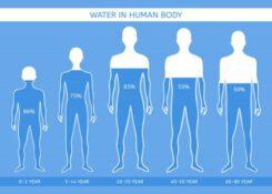 WaTec Alka Filter versus OSMOSE, Filter Zertifikat, Trinkwasserverordnung
